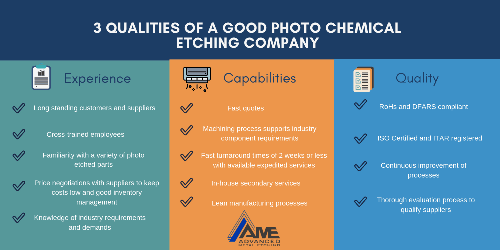 3 Qualities of A Good Photo chemical etching company